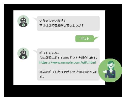 ウェブ接客チャット(CS)