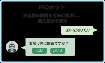 FAQボット